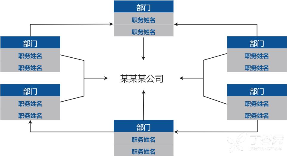 精致思维导图,流程图模板分享